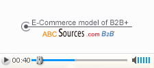 About ABCsources