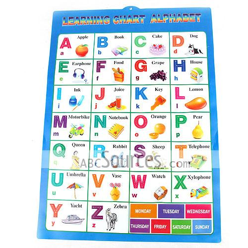 wholesale Kids Alphabet Learning Chart-LC072111016